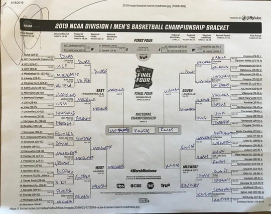 Lt. Gov. Barnes' NCAA tournament bracket