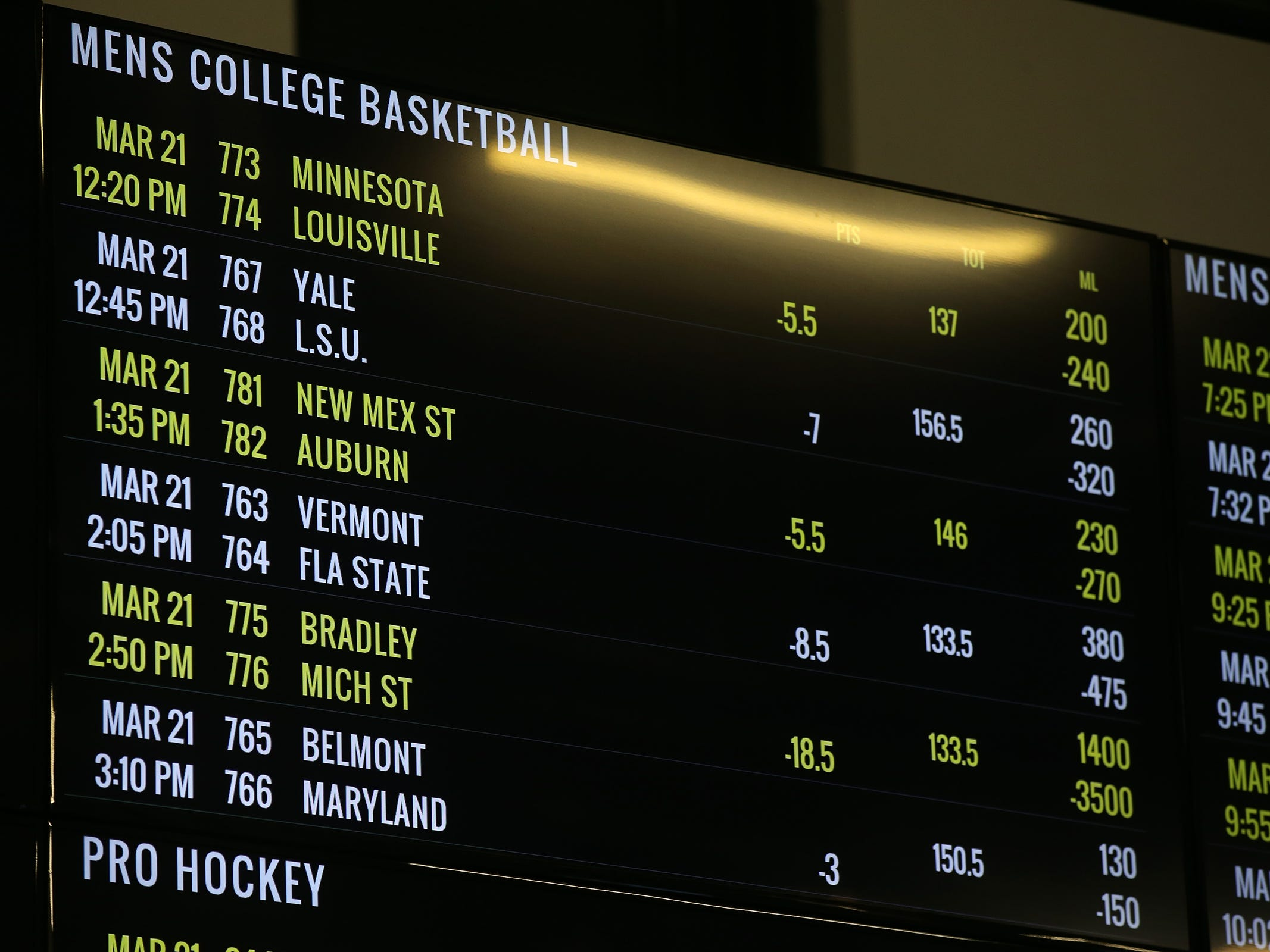 Detail of the betting and odds board during the NCAA men's college basketball tournament, at Monmouth Park's William Hill Sports Book in Oceanport, NJ Thursday March 21, 2019.