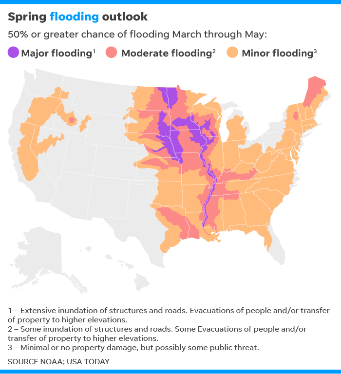 Weather spring flood forecast: Historic floods for 200