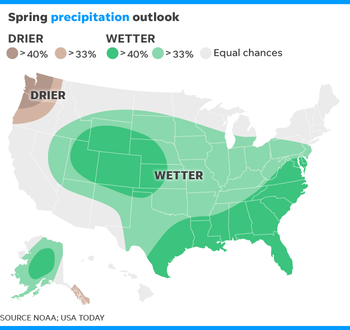 Weather spring flood forecast: Historic floods for 200 million in US