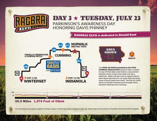 Day 3 of the 2019 RAGBRAI route includes three Warren County communities with an overnight stop in Indianola.