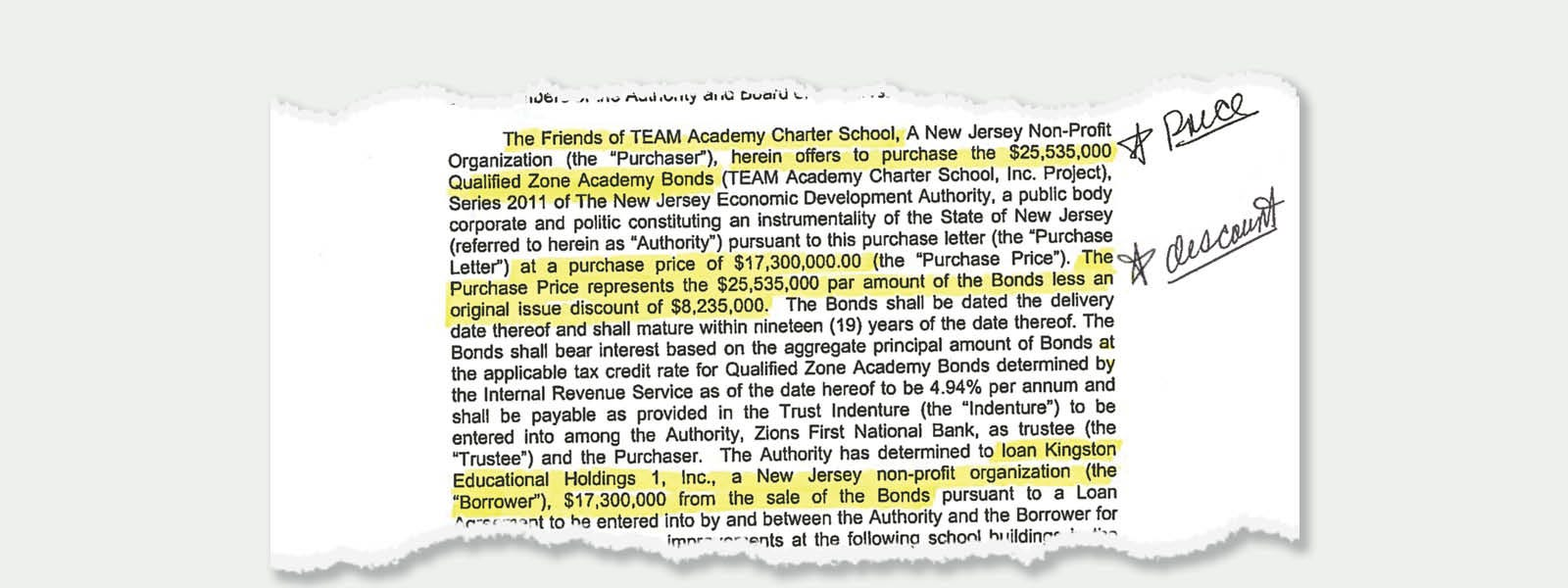 This is a purchase agreement showing that the Friends of TEAM bought bonds instead of outside investors. It also highlights the discounts it received.