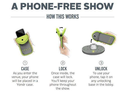 How a phone-free show works with the Yondr system.