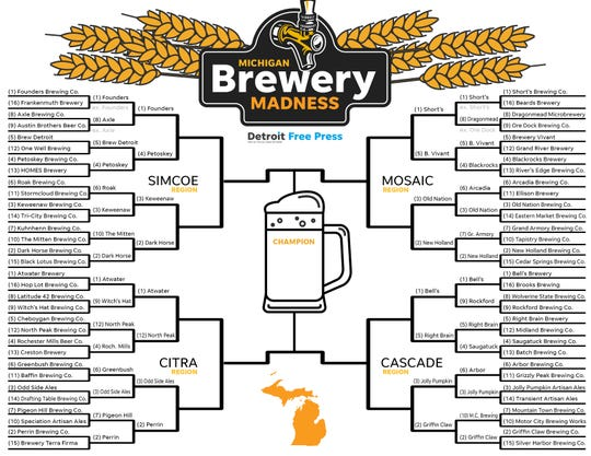 The Sweet 16 for the 2019 Michigan Brewery Madness bracket.