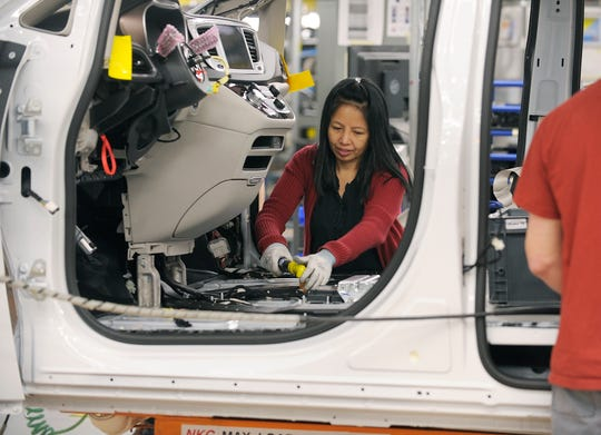 Fiat Chrysler has delayed its elimination of the third shift at Windsor Assembly Plant until the end of the year.