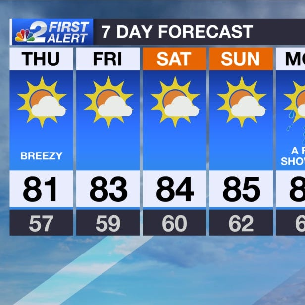 SWFL Forecast: Chilly, breezy Thursday morning