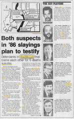 1988 Democrat and Chronicle coverage of double-jury trial