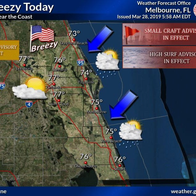 Another windy day ahead for Treasure Coast, with 50 percent chance for rain