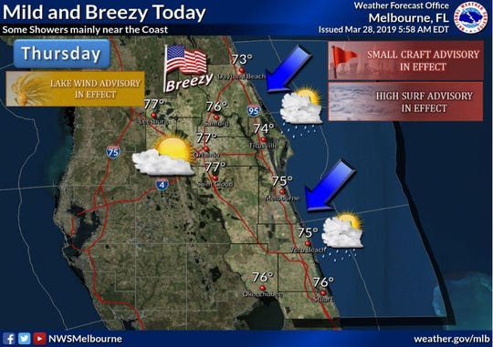 Treasure Coast forecast for March 28, 2019