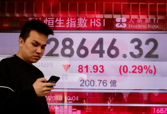 A man walks past a bank electronic board showing the Hong Kong share index outside a Hong Kong local bank Thursday, March 28, 2019.  Asian shares were mostly lower Thursday, following a slip on Wall Street, as investors watched the continuing trade talks between the U.S. and China.(AP Photo/Vincent Yu)
