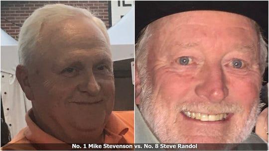 Bracket Survivor XIV, quarterfinal matchup: No. 1 Mike Stevenson vs. No. 8 Steve Randol