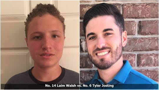 Bracket Survivor XIV, quarterfinal matchup: No. 14 Laim Walsh vs. No. 6 Tyler Josting