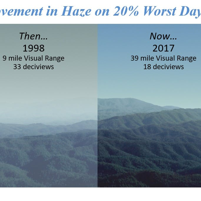 State of WNC's air: 'A true environmental success story'