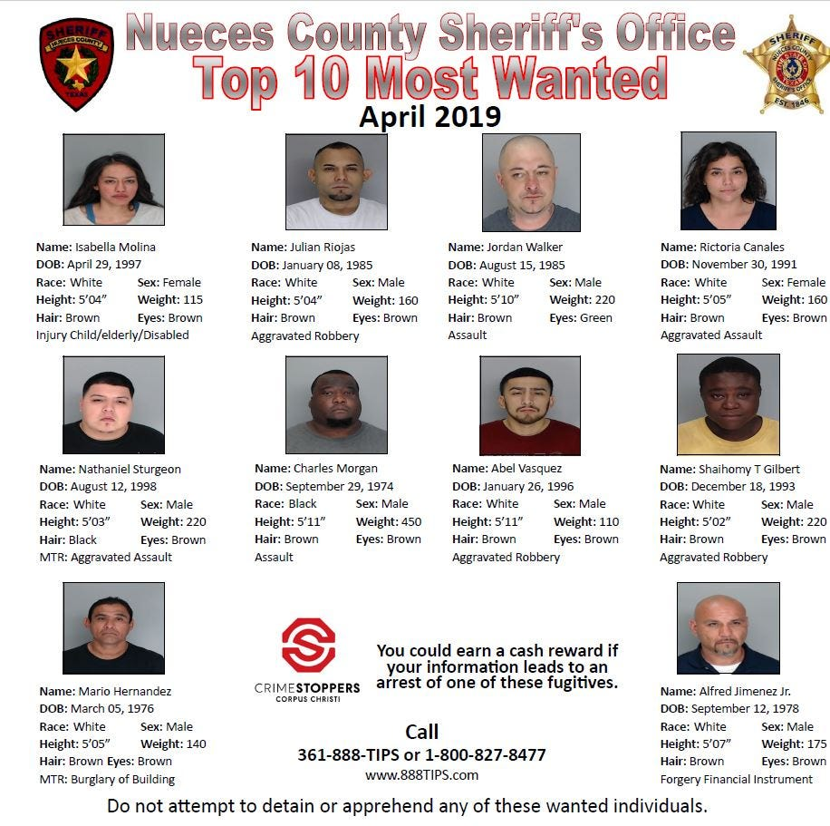 These people are Nueces County's most wanted for April 2019