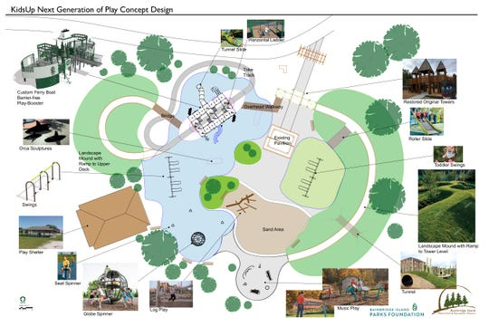 A concept design of how the new KidsUp! Playground at Battle Point Park might look.