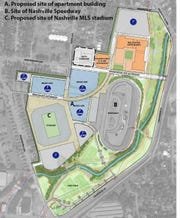 A site map of the fairgrounds in Nashville shows the location of the speedway and the proposed soccer stadium and mixed-use building.