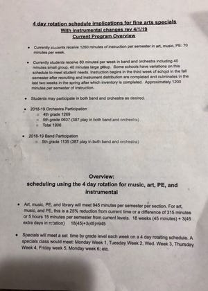 An option for proposed changes to fine arts class time being considered by the Sioux Falls School District are shown above.