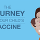 The Journey of Your Child's Vaccine