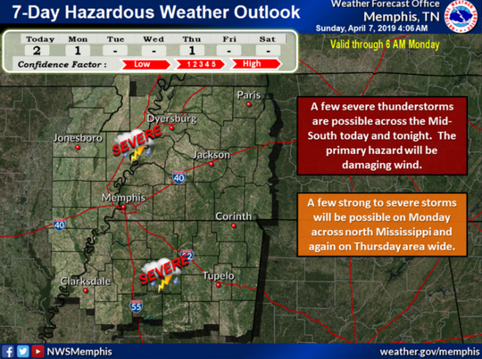 The Memphis area could experience severe weather Sunday afternoon and evening, according to the National Weather Service.
