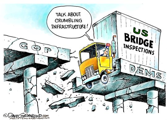 crumbling bridges