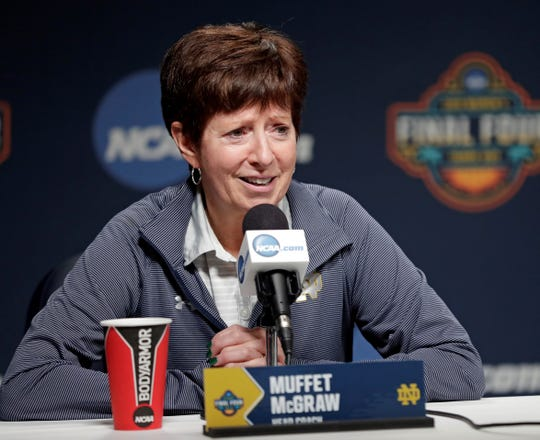 Notre Dame head coach Muffet McGraw strongly believes that there needs to be more women in positions of power.