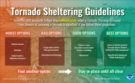 Knowing ahead of time what type of shelter you will seek in the event of a tornado, including when you are at school or work, is an important part of severe weather preparedness.