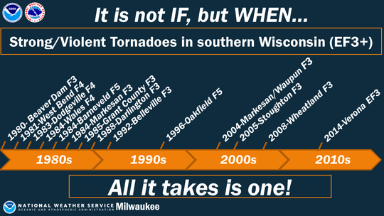 While infrequent, a number of  strong/violent tornadoes have occurred in southern Wisconsin during the past 40 years.