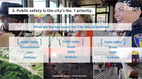 4 fast facts from the St  Cloud State of the City