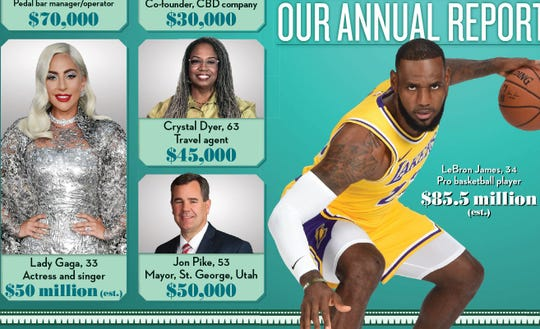 St. George Mayor Jon Pike was featured on the April 7, 2019, cover of Parade magazine, joining celebrities like Lady Gaga and LeBron James along with others from around the country in an annual comparison of incomes.