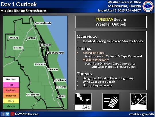 East Central Florida is under a marginal risk for severe storms April 9, 2019.