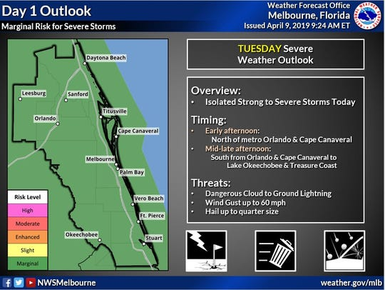 East Central Florida is under a marginal risk for severe storms April 9, 2019.