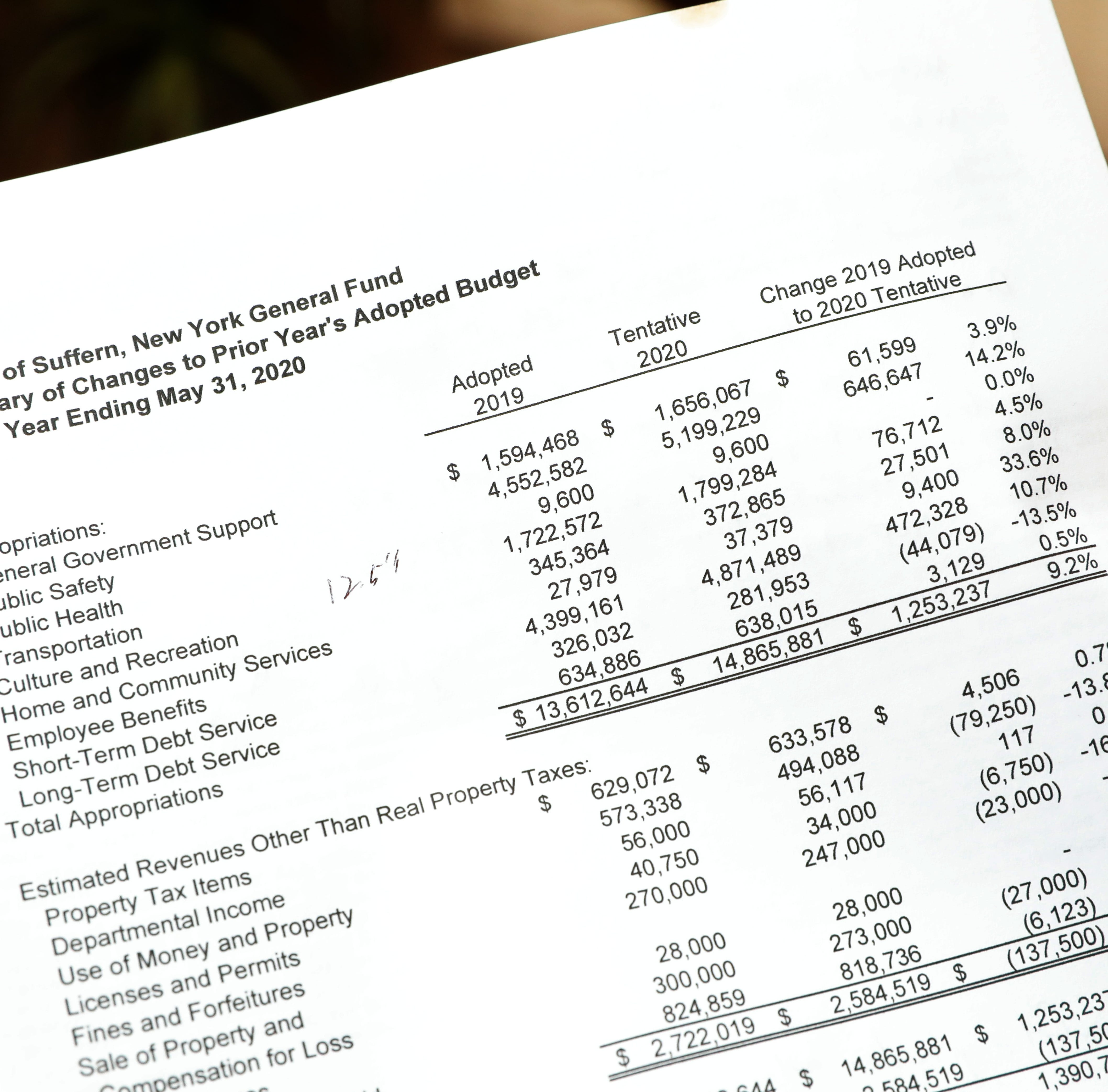 Suffern budget proposal includes 14 percent property tax hike as revenues drop with rising expenses