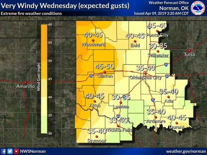 Very strong south to southwest winds are expected on Wednesday, especially across western Oklahoma and adjacent parts of northern Texas. This will create dangerous travel conditions for high profile vehicles. In addition, low humidities and very warm temperatures will combine to create extreme fire weather conditions.
