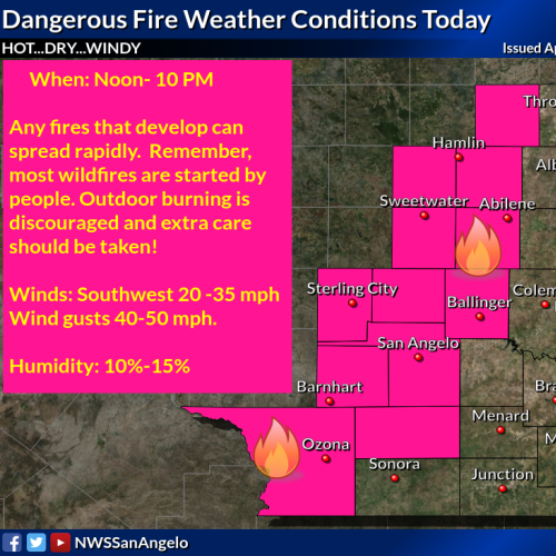 Elevated fire danger for Abilene with high temperatures and gusty winds