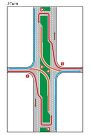 An illustration of what a typical J-turn style intersection looks like.