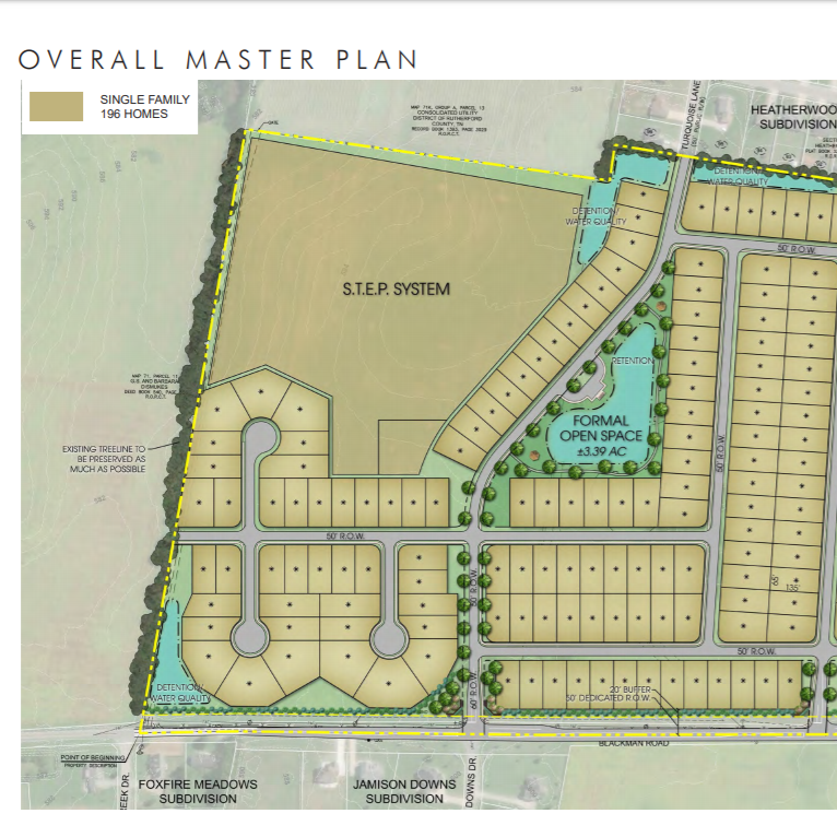 Plans for 461 homes in Blackman and Buchanan communities gain Rutherford County approval