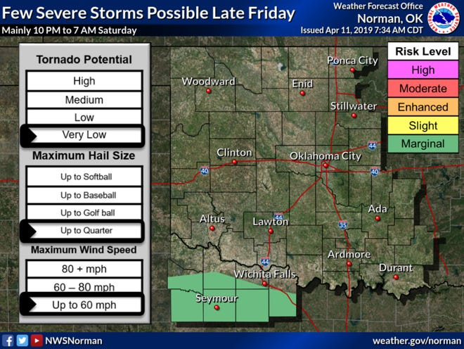 Few severe storms possible late Friday