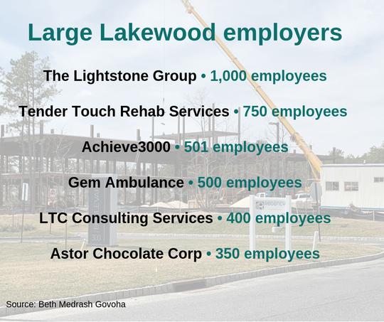 Large Lakewood employers