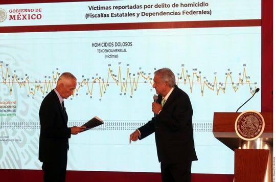 Jorge Ramos critica los números de inseguridad del gobierno durante La Mañanera de AMLO.