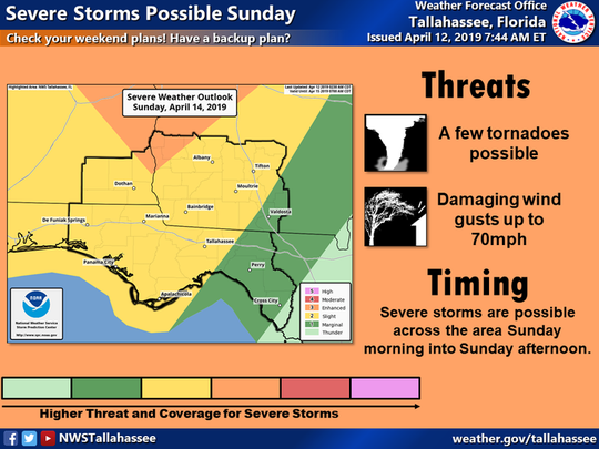 Severe storms are possible Sunday across the region.