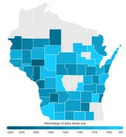 Over two-thirds of Wisconsin's counties have lost at least 8% of their total dairy herds between 2017 and early 2019. The county with the greatest losses is Eau Claire at over 25%. (Note: counties with fewer than 50 dairy herds in 2014 are not included.)