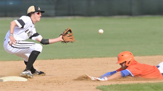 Abilene High shortstop Kallin Sipe, left, fields the throw from catcher Matt Ezzell as San Angelo Central's Blake Mikeska steals second base in the second inning. The Eagles beat Central 12-8 in the District 3-6A game Friday, April 12, 2019, at Blackburn Field.