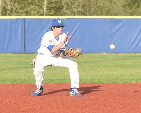Mountain Home shortstop Josh Prinner fields a ground ball on Friday.