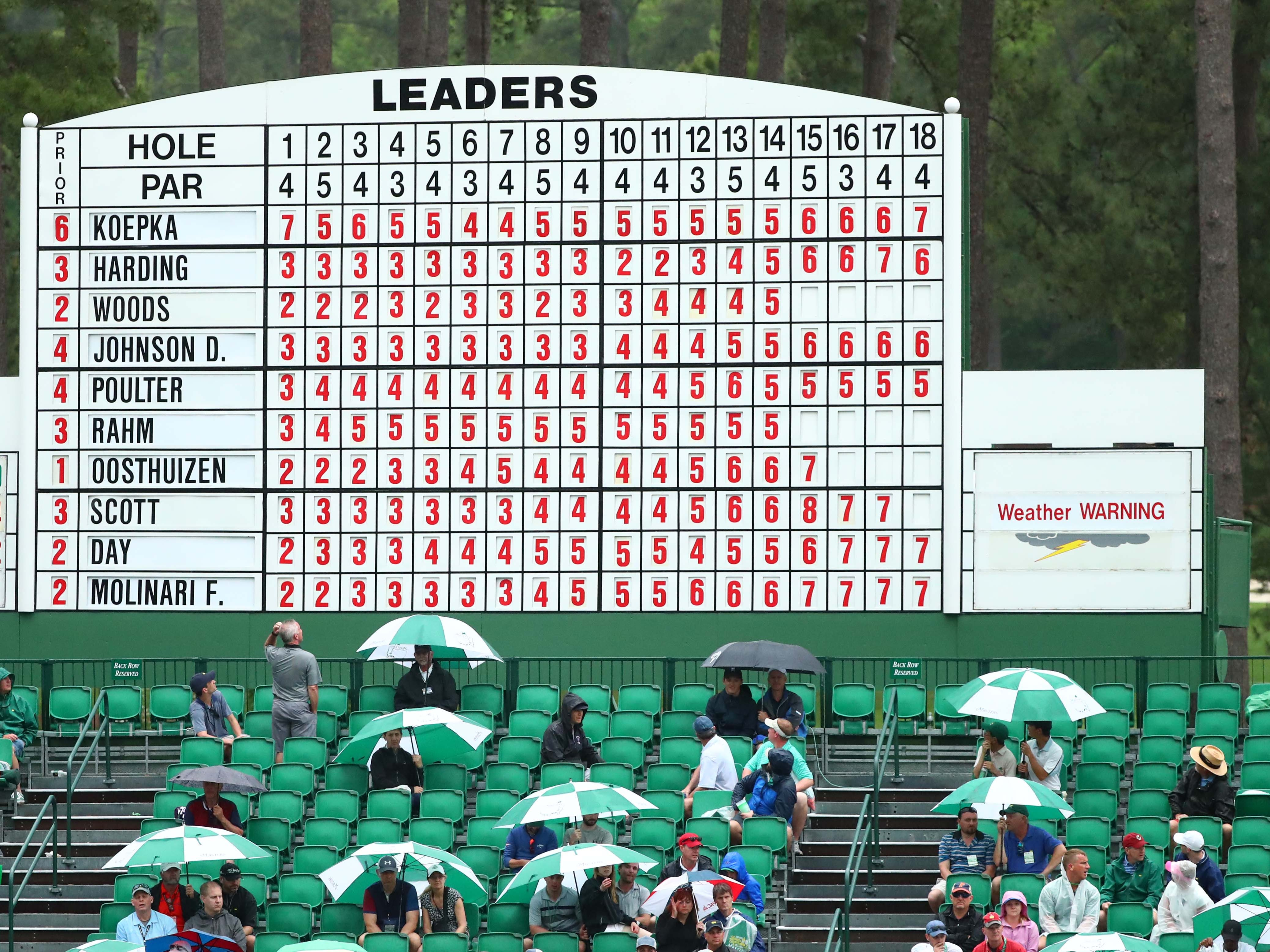 Apr 12, 2019; Augusta, GA, USA; A weather warning is displayed on the leaderboard on the 15th hole during the second round of The Masters golf tournament at Augusta National Golf Club. Mandatory Credit: Rob Schumacher-USA TODAY Sports
