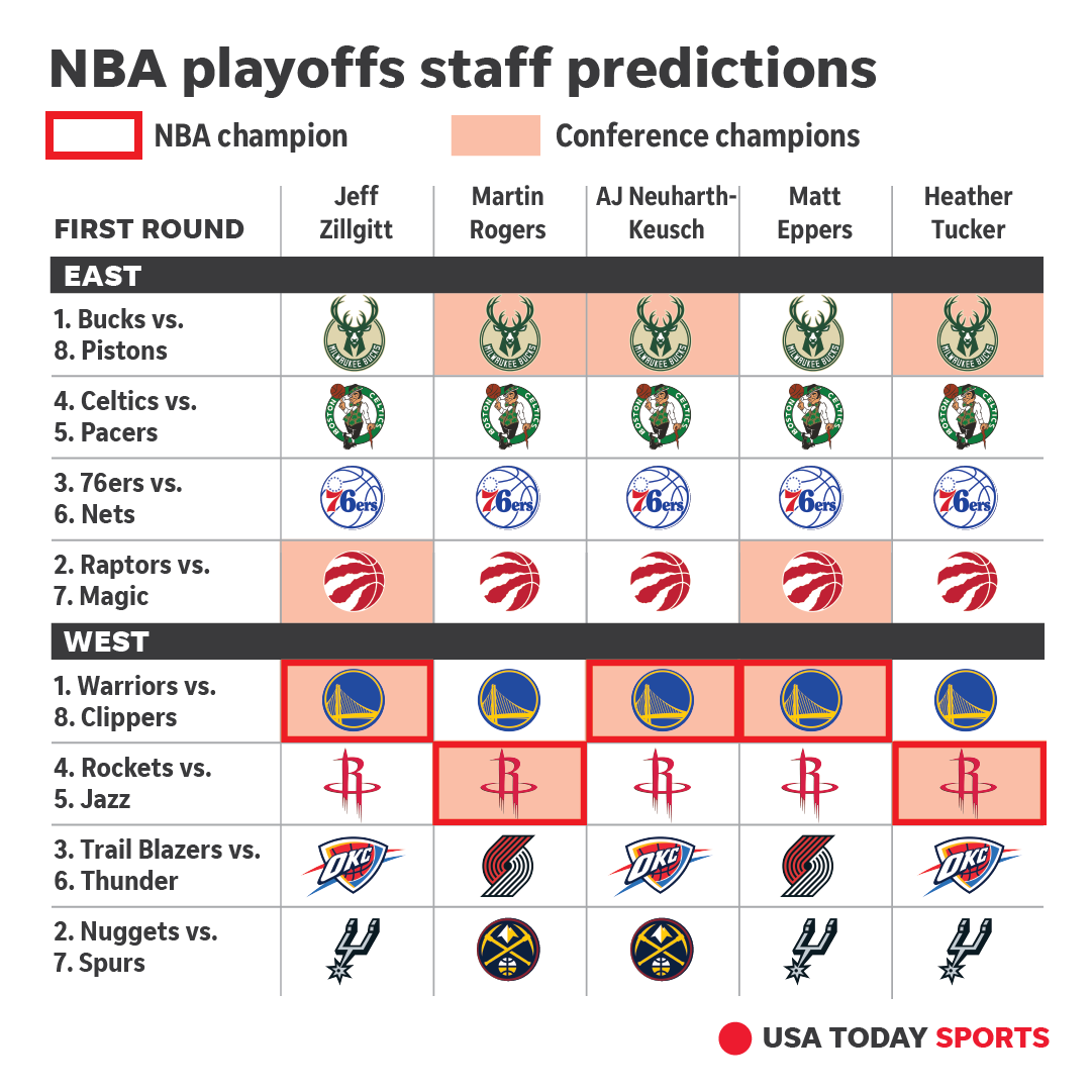 Nba Playoffs 2020 Schedule.Nba Standings Playoffs 2019 Today Wnba Playoffs 2019