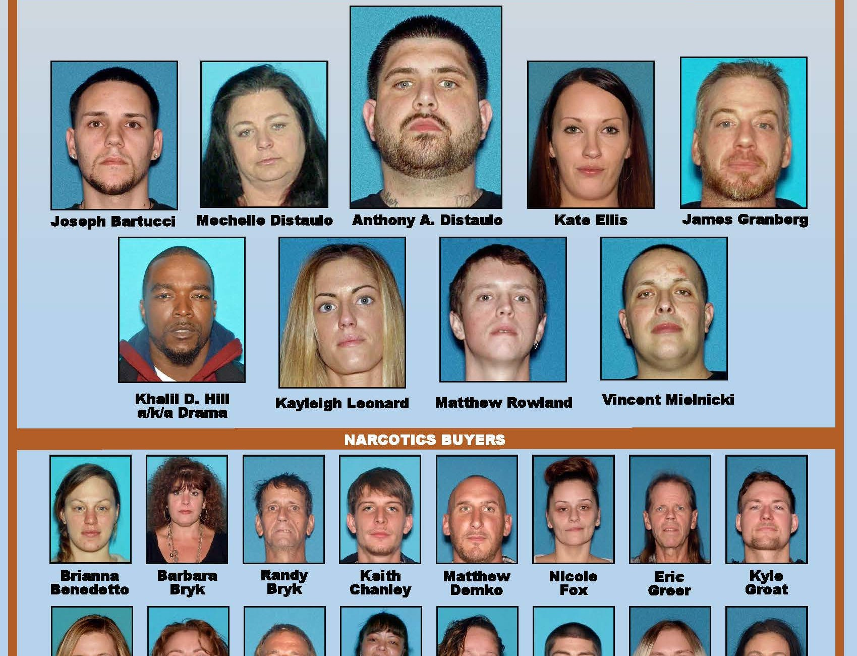 32 charged in New Jersey drug ring that dealt up to $400K in heroin monthly