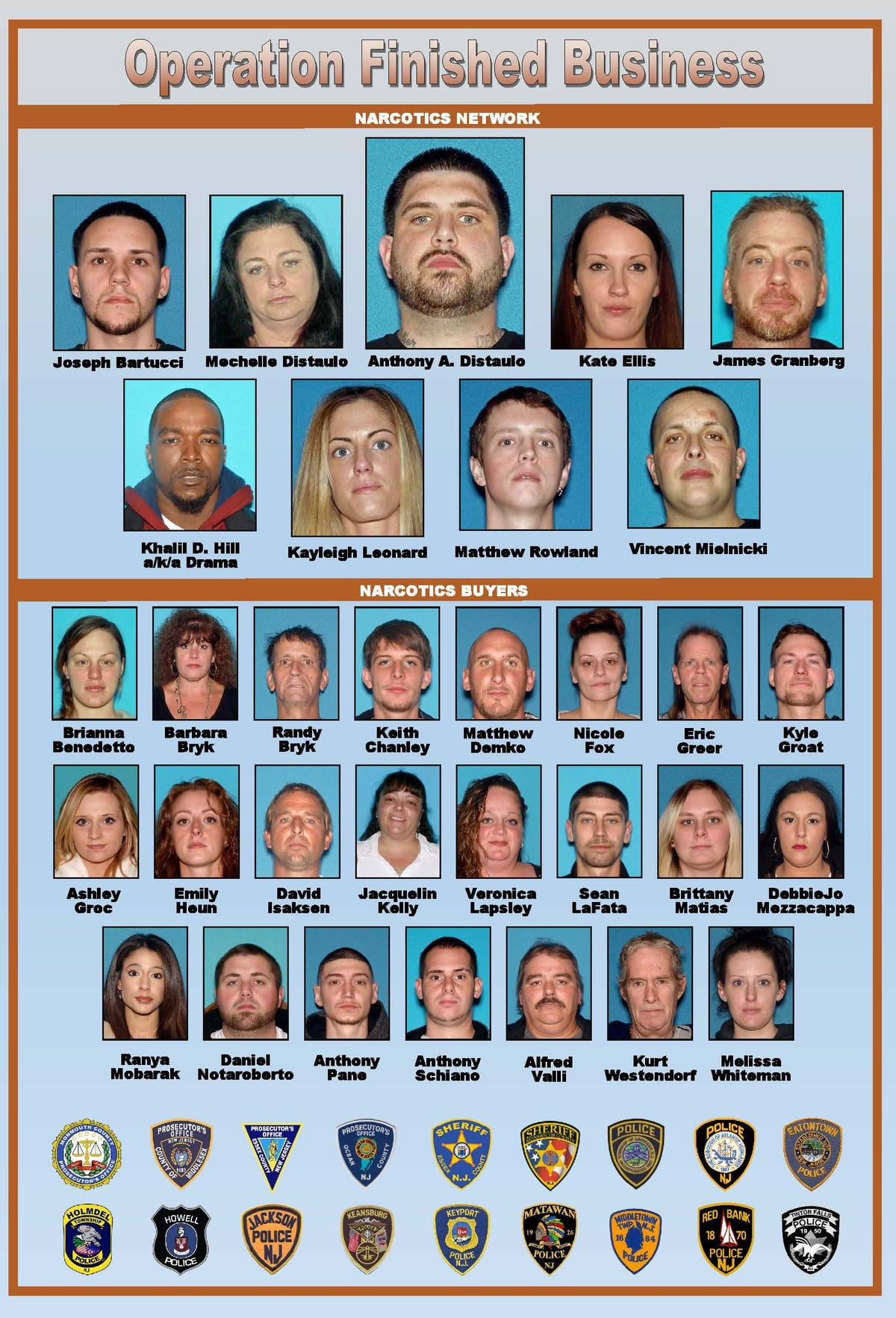 32 charged in NJ drug ring that dealt up to $400K in heroin