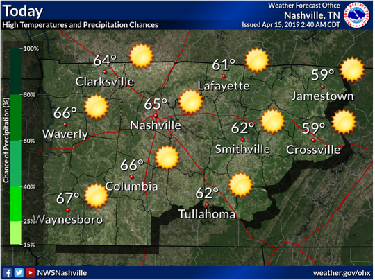 April 15, 2019 forecast for Middle Tennessee