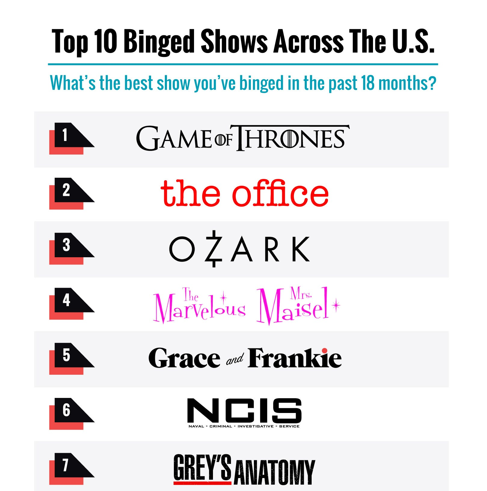 This is the No. 1 most binge-watched TV show in Mississippi