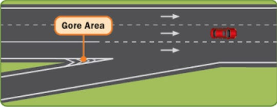 This diagram of a gore area was provided by the Wisconsin Department of Transportation.